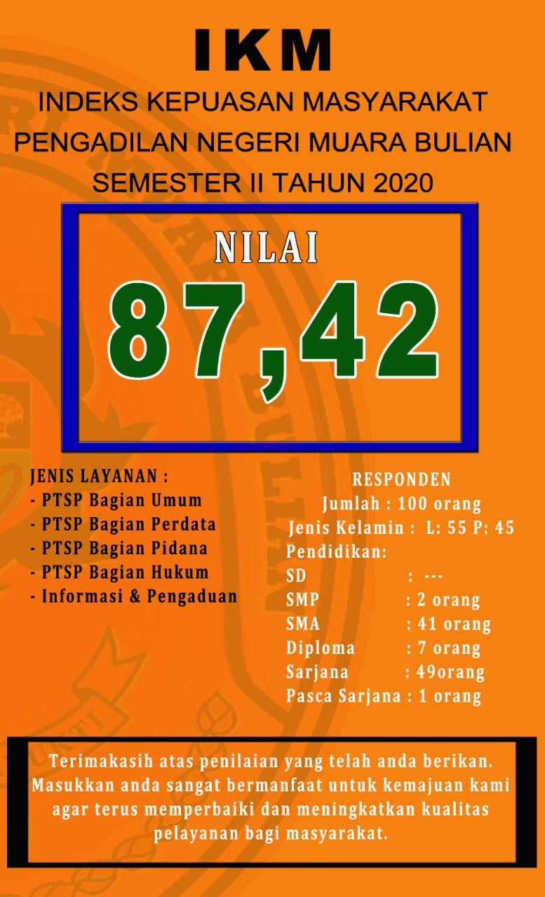 ikm-semester-1-2020
